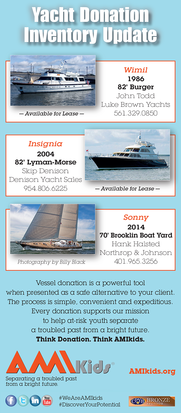 August Yacht Donation Inventory Update
